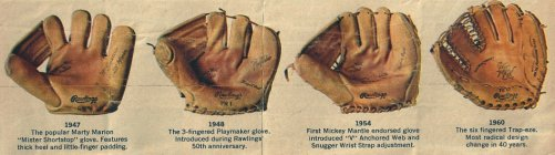 Mitts & Gloves change over the years