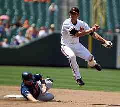 baseball instructional coaching videos